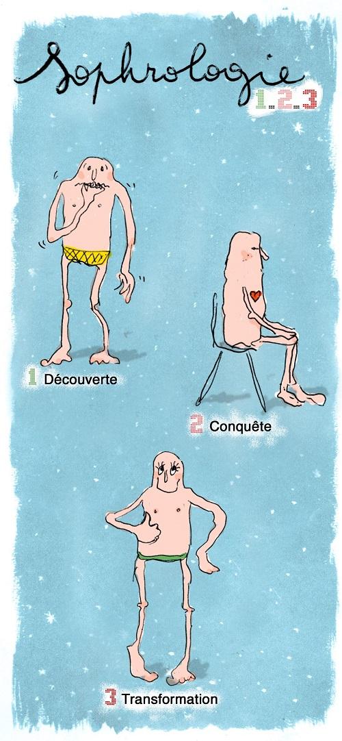 sophrologue-nantes