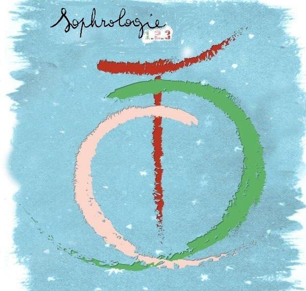 Sophrologie 1 . 2 . 3